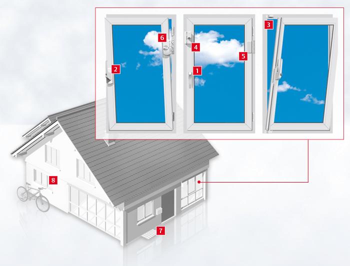 Mobiler Schlüsseldienst Bochum - Fenstersicherungen im Überblick